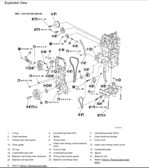 small resolution of engine timing marks diagram wiring diagram tutorialneed timing marks diagram for a nissan urvan caravan