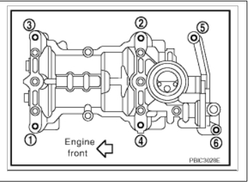How A Engine Works Step By Internal Combustion Engine