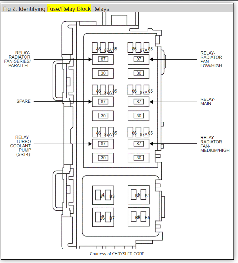 Wiring Diagram: 9 2010 Dodge Avenger Fuse Box Diagram