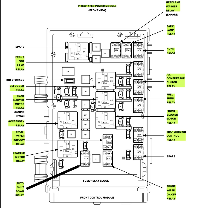 2006 chrysler town and country fuse box diagram 92 s10 radio wiring 2001 schematic location my just quit working there was no