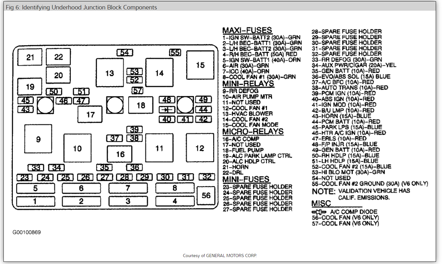 [DIAGRAM] 2012 Impala Radio Fuse FULL Version HD Quality