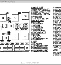 2009 malibu fuse box wiring diagram name fuse box diagram 2009 chevy malibu 2004 chevy malibu [ 1406 x 840 Pixel ]