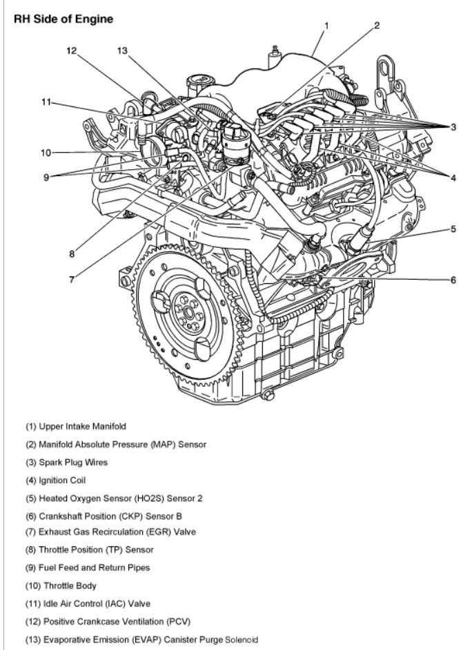 Crank Sensor Replacement: I Need to Replace It Because It'...