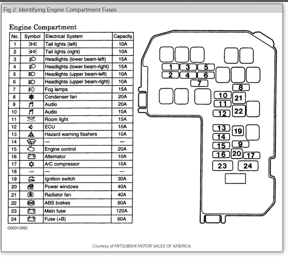 No Spark, Code P1610: I Have the VRX Model. the Car Cranks