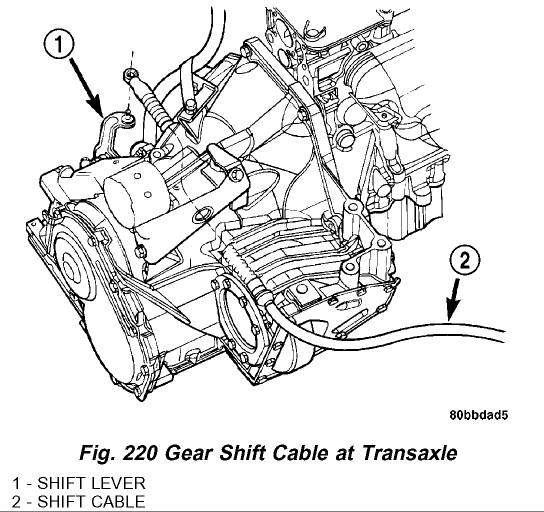 Shifting Cable Replacement: How to Replace Shifting Cable?