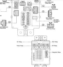 location of fuel pump relay on 99 ford f150 wiring diagram 99 jeep grand 1999 toyota rav4  [ 1237 x 970 Pixel ]