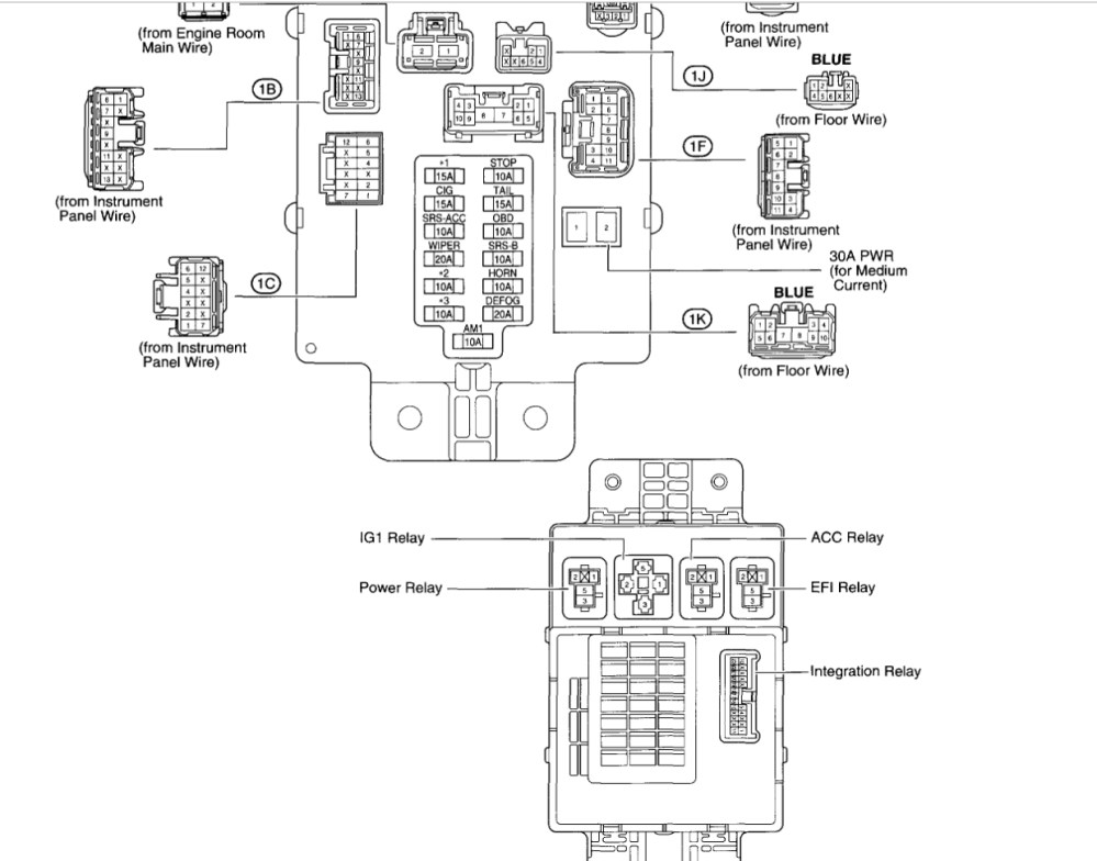 medium resolution of  location of fuel pump relay on 99 ford f150 wiring diagram 99 jeep grand 1999 toyota rav4