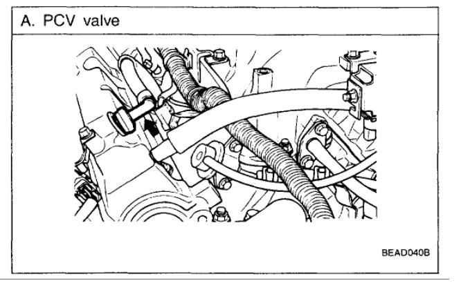 Pcv Valve: Where Is My Pcv Valve Located on My 2006 Kia