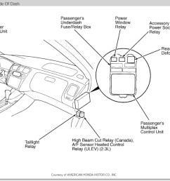 1990 honda prelude tail light wiring set wiring diagram database 1990 honda prelude tail light wiring [ 1051 x 836 Pixel ]