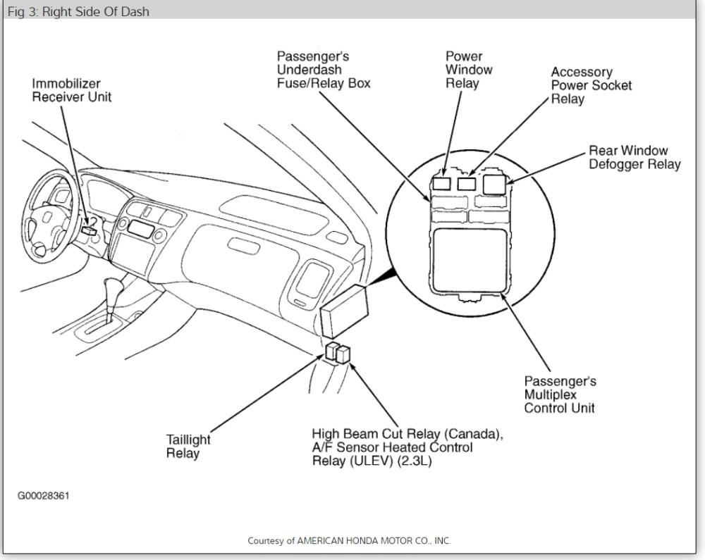 medium resolution of 1990 honda prelude tail light wiring set wiring diagram database 1990 honda prelude tail light wiring