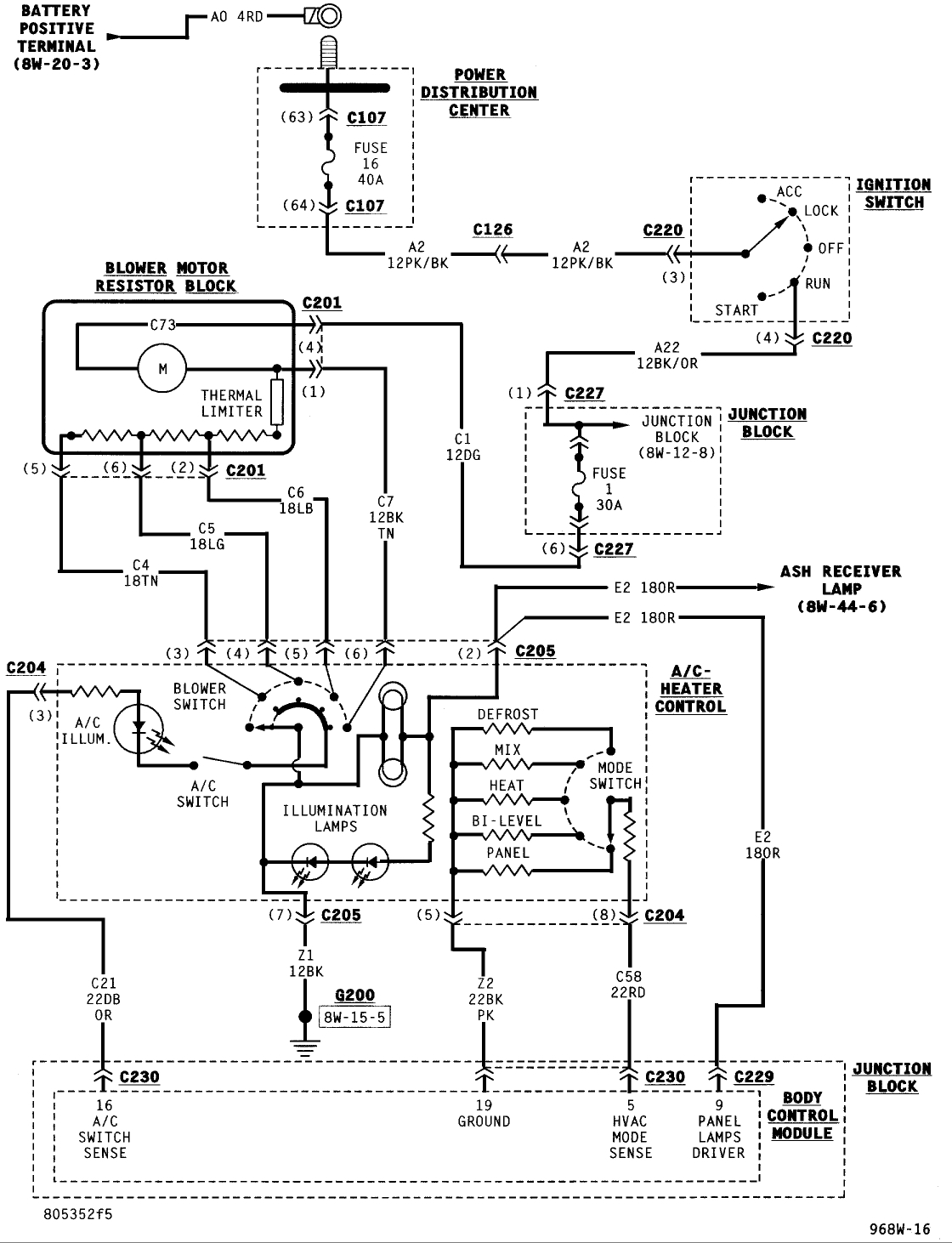 HVAC Mode Door Actuator: Is There any Way of Diagnosing