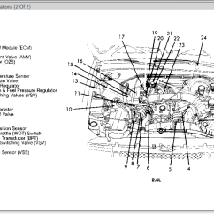 Molex Wiring Diagram 2006 Ford Focus Fuse Panel No Spark: I Have Replaced The Ignition Coil, Distributor Cap,