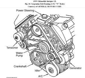 1999 OLDSMOBILE INTRIGUE ENGINE DIAGRAM  Auto Electrical