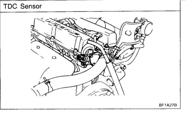 Camshaft Position Sensor Located?: Where Is the Camshaft