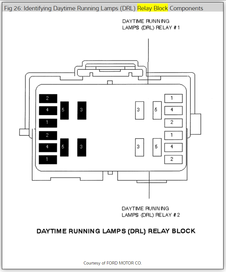 Ford Fuse Box Diagram On 2002 Ford F 250 7 3 Starter Relay Location