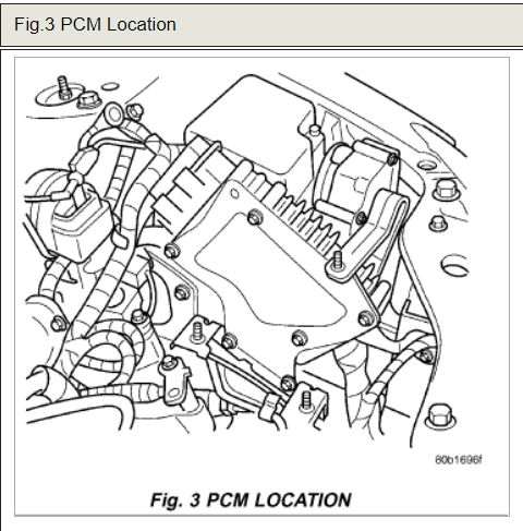 Location of ECM: Where Can I Find the ECM on a Chrysler