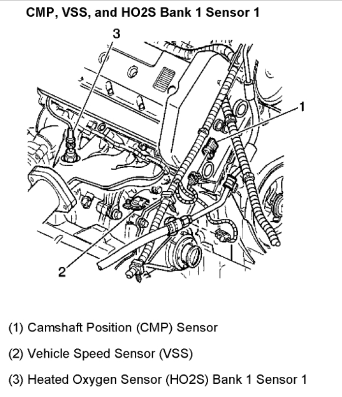 97 cadillac deville engine diagram