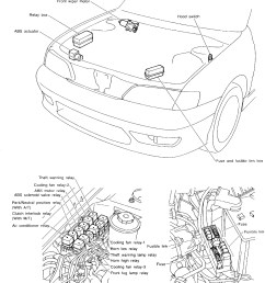 1996 bmw z3 fuse box diagram trusted wiring diagrams u2022 96 ford club wagon abs [ 1088 x 1206 Pixel ]