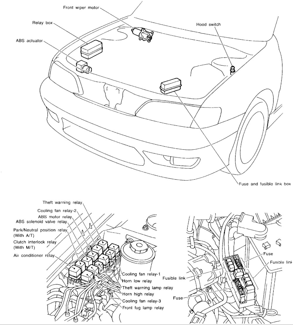 medium resolution of 1996 bmw z3 fuse box diagram trusted wiring diagrams u2022 96 ford club wagon abs