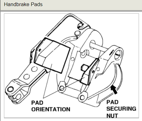 Rear Parking Brake Diagram: Brakes Problem V12 Two Wheel