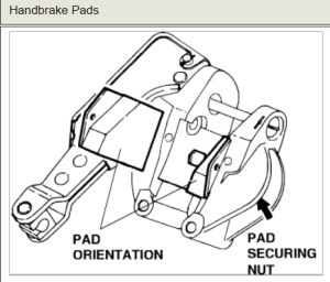 Rear Parking Brake Diagram: Brakes Problem V12 Two Wheel Drive