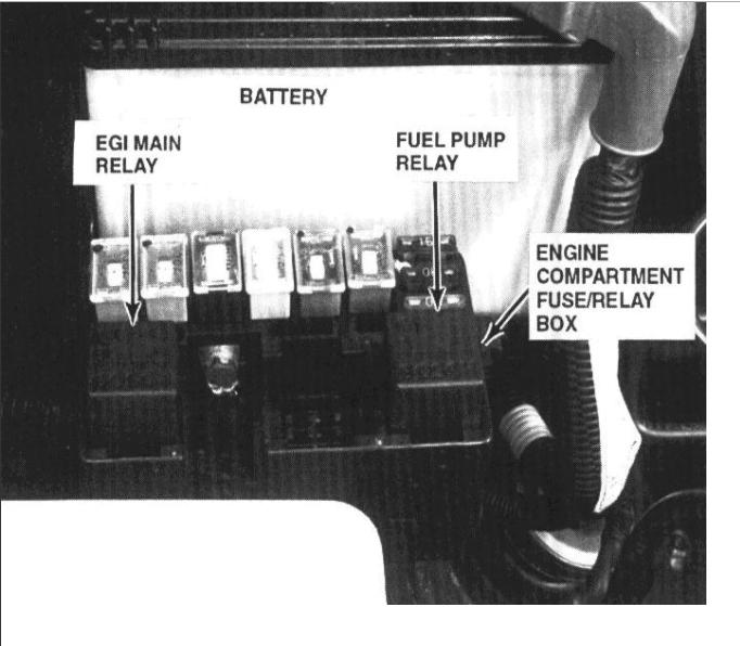 2002 Kia Sportage Fuse Panel Diagram Besides 2002 Kia Spectra Fuse