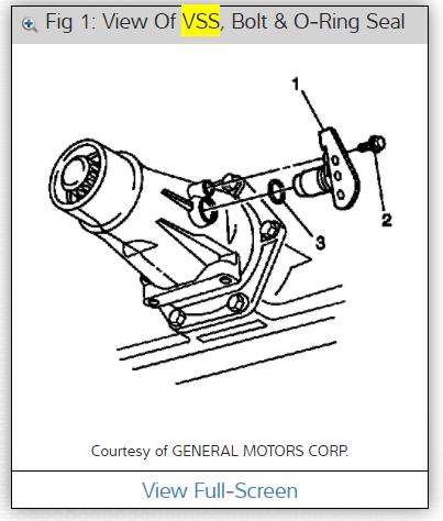 Rear Wheel Speed Sensor: Where Is My Rear Wheel Speed