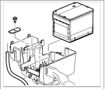 Transmission Range Sensor: How Do I Change the