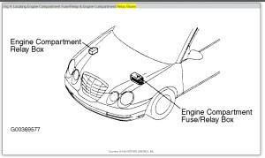 2005 Kia Amanti Fuse Box Diagram | Wiring Diagram Database