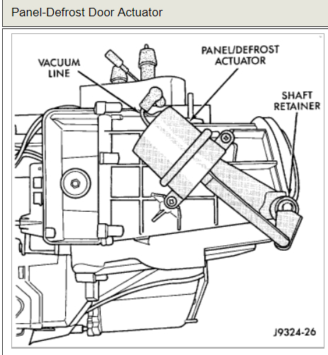 Location of the Heater Control Valve: Location of Heater