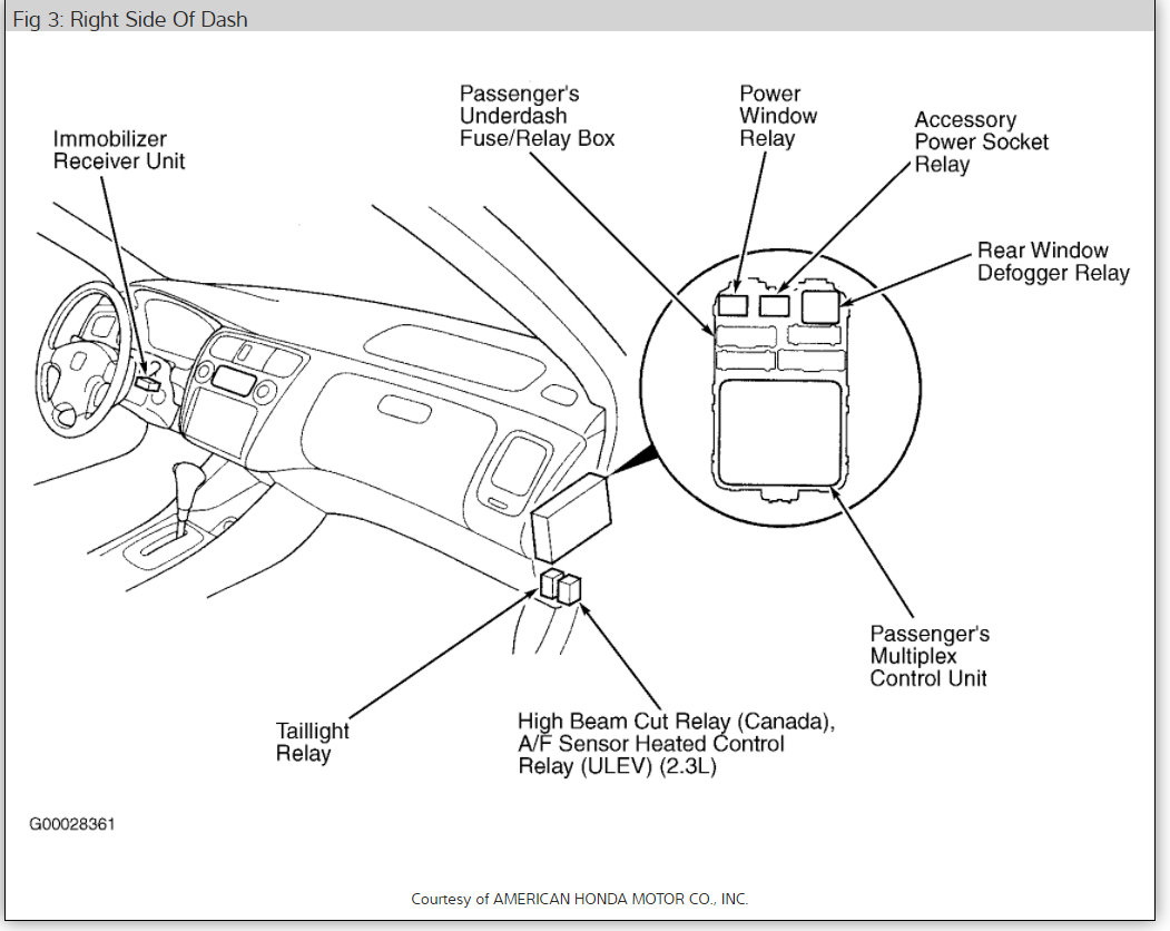 2000 Expedition Radio Wire Diagram Power Outlet Not Working Electrical Problem 2003 Honda