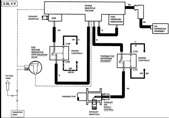 Vacuum Line Diagram, Routing: Need to Know Where the