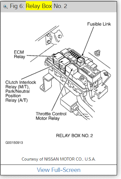 Engine Will Not Crank: Location of Starter Relay.