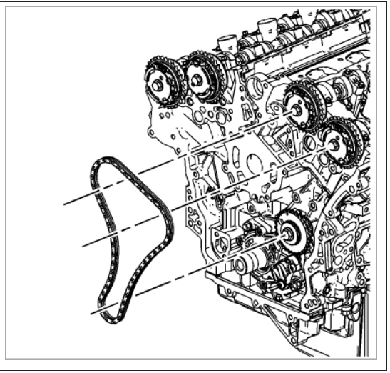 Timing Chains: My Car Occasionally Runs Rough When Idling