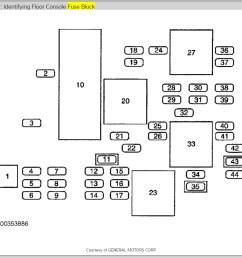 2004 buick rendezvous fuse diagram wiring diagram blog 2004 buick rendezvous fuse diagram wwwmanualowlcom a buick [ 922 x 864 Pixel ]