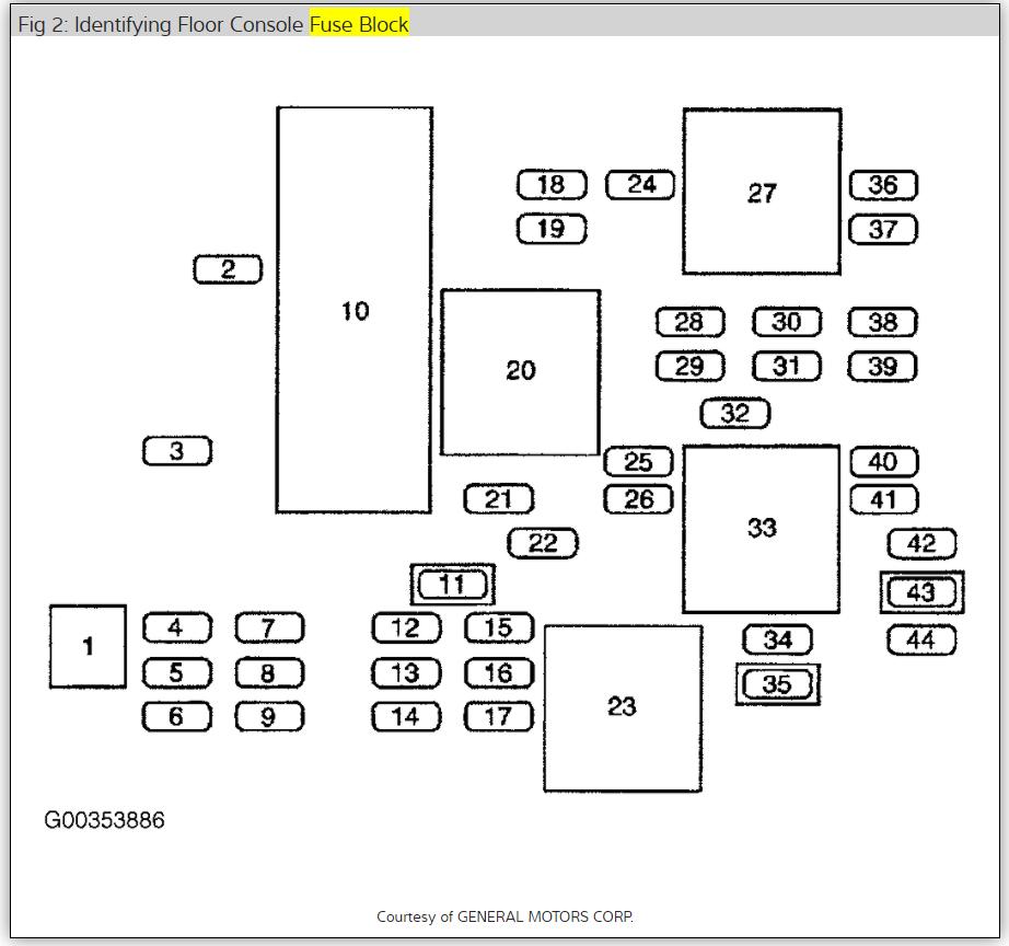 medium resolution of 2004 buick rendezvous fuse diagram wiring diagram blog 2004 buick rendezvous fuse diagram wwwmanualowlcom a buick