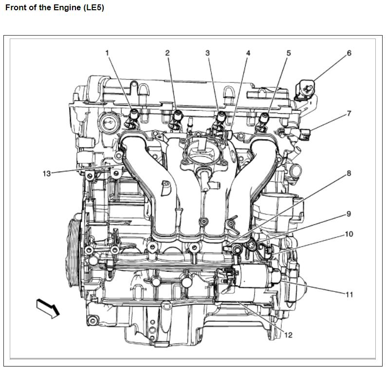 Pontiac G6 4 Cyl Fuse Box Diagram. Pontiac. Auto Wiring