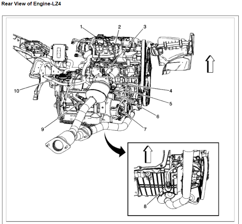 Knock Sensor: Engine Performance Problem 6 Cyl Front Wheel