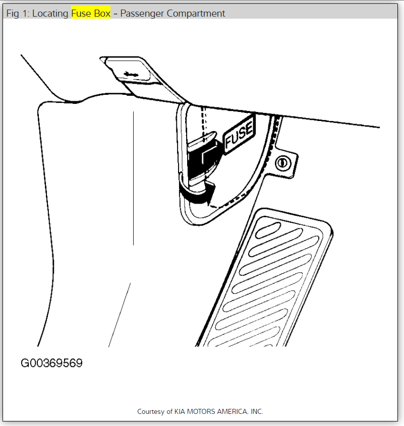 No Heating: My Kia Sorento Heating System Has Completly