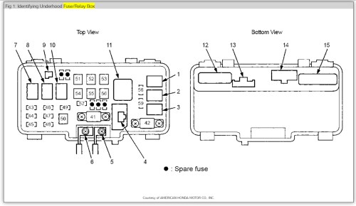small resolution of acura mdx auxiliary fuse box trusted wiring diagrams u2022 2003 acura mdx fuse box diagram