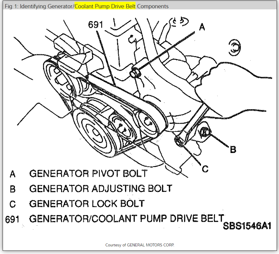 Power Steering Whining: 1997 Geo Prizm. (Power Steering