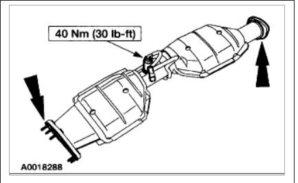 How Many Catalytic Converters: How Many Catalytic