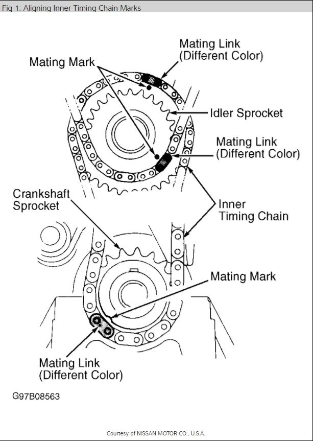 Timing Chain Installation: I Have Replace the Top Gasket