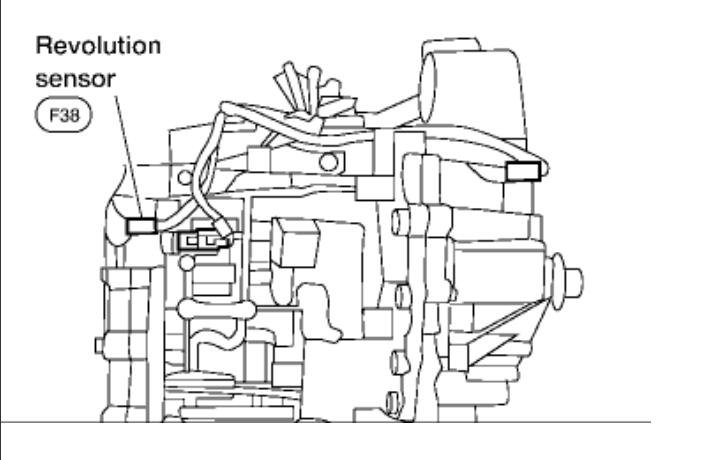 Gear Problems: Hi, I Have a Nissan Sunny, 2003 Model, Gulf