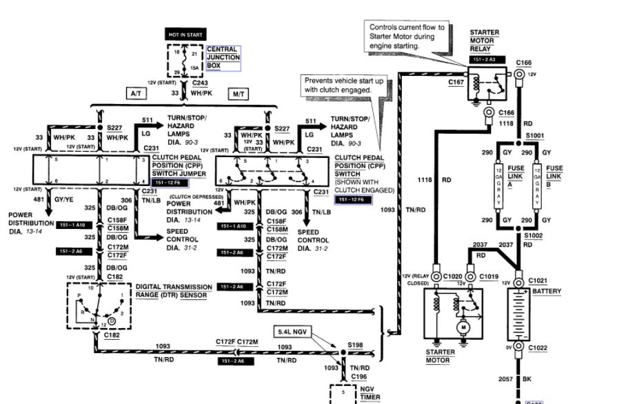 Transmission: Will the Transmission Wiring Harness From a