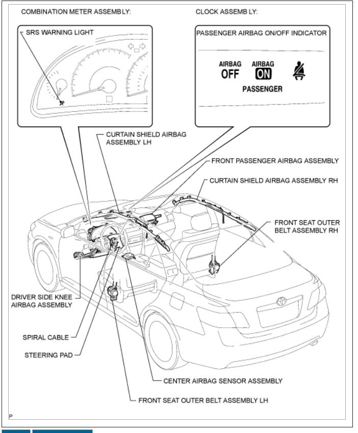 Fault Code U0151 Communication Error From Airbag Ecu to Hv