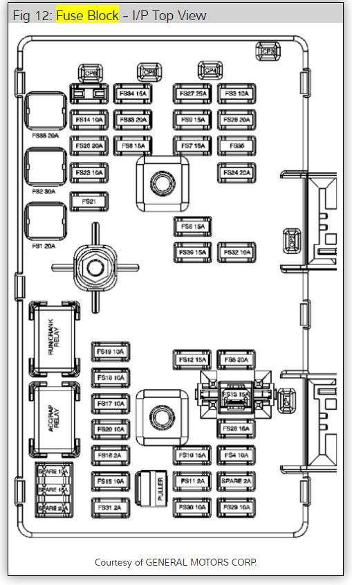 Rear Lift Gate Is Locked Shut: Saturn 2008 Outlook.I