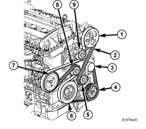 Jeep Patriot Belt Routing Diagram, Jeep, Free Engine Image