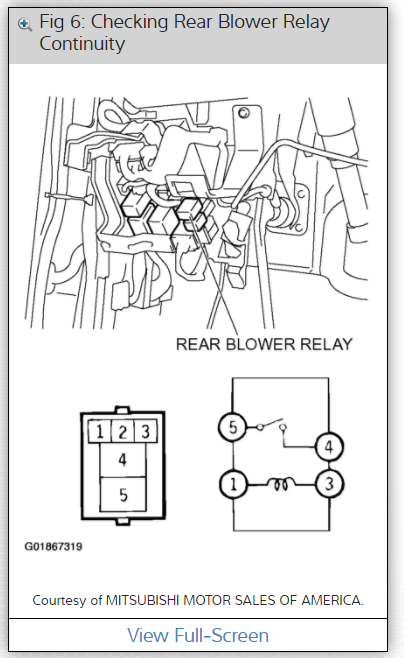 Power Antenna Fuse: Electrical Problem Automatic I Want to