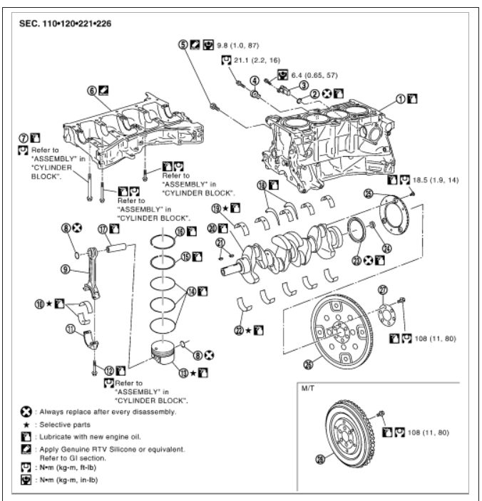 Crankshaft Position Sensor: Hi I Dectected That My Xtrail